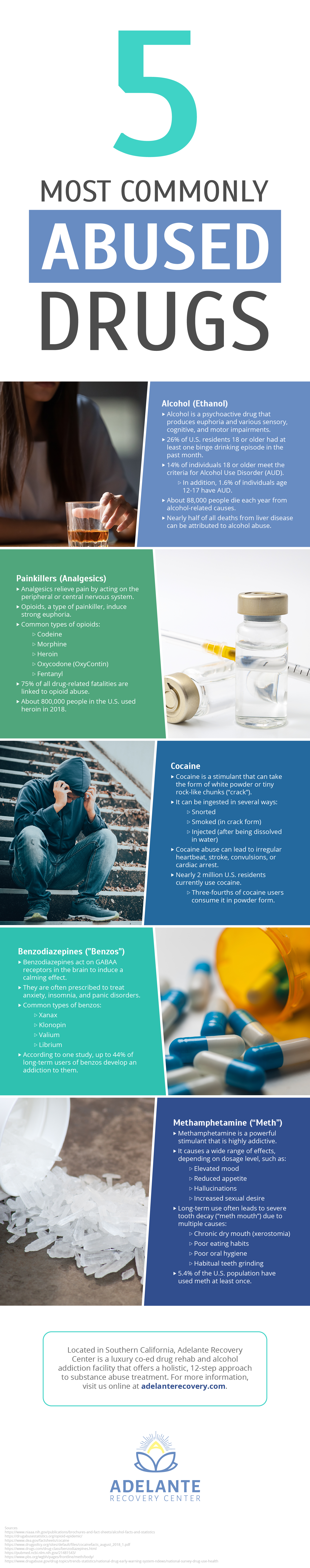 5 Most Commonly Abused Drugs Infographic
