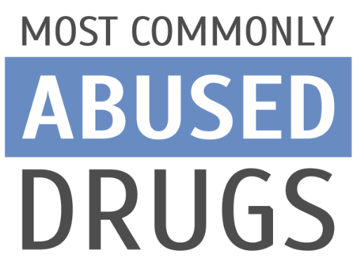5 Most Commonly Abused Drugs