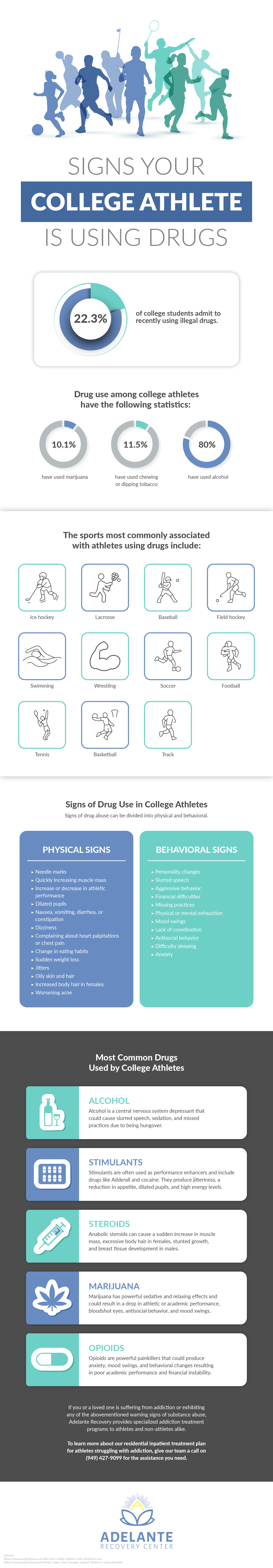 Signs Your College Athlete Is Using Drugs Infographic